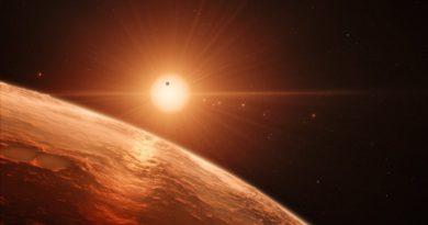 Миры системы TRAPPIST-1