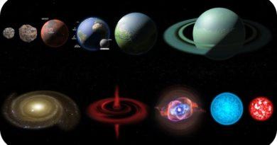Наглядное сравнение размеров объектов во вселенной